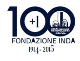 Logo INDA Fondazione